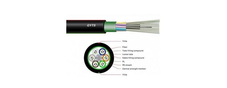 Fibra optica | Zutech.ro
